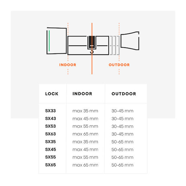 Lock_Sizing_Overview_600x600@2x